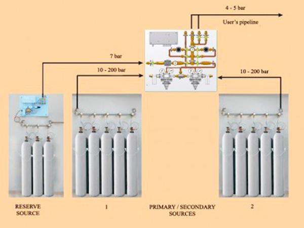 Центральные станции жидкого кислорода